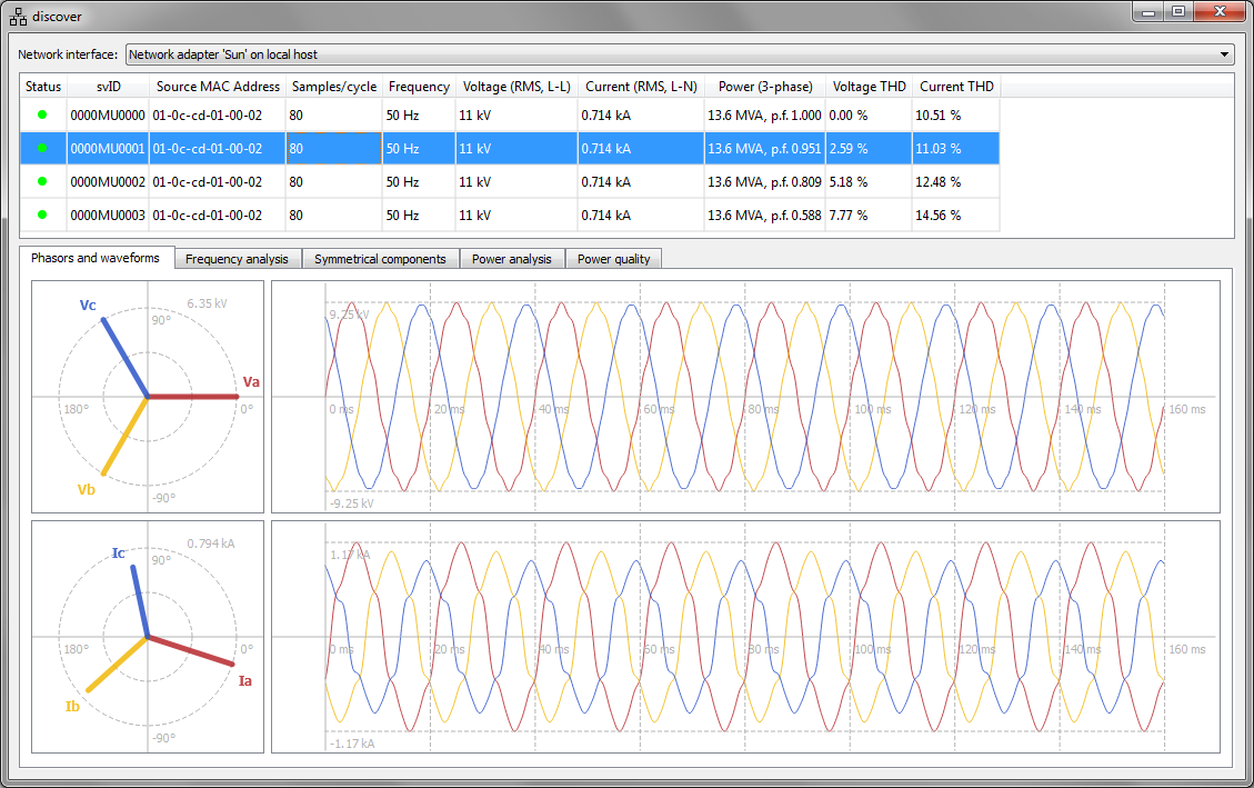 IEC 61850 prototyping and real-time validation
