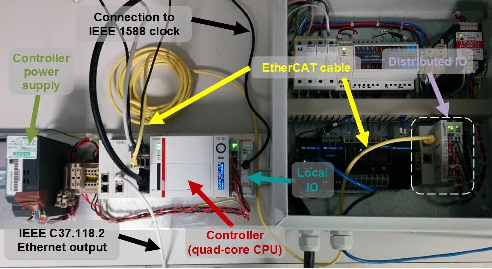 Phasor Measurement Units (PMUs)